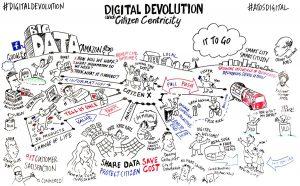 Digital Devolution seminars for Atos Digital by David Gifford, Inscript Design, London UK