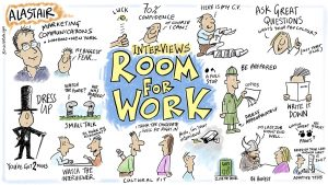 Room for Work: Interviews. Cartoon notes by David Gifford, Inscript Design, London UK