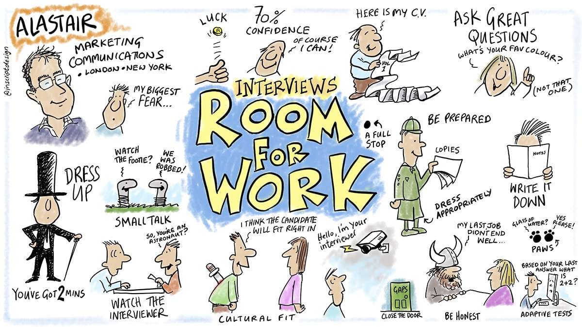 Room for Work: interview strategies. iPad animation and cartoon by David Gifford, Inscript Design, London UK