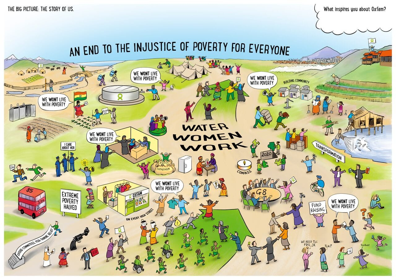 Oxfam Rich picture 'Water, Women, Work' by David Gifford, Inscript Design, London UK