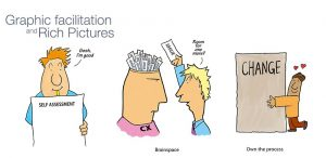 Rich pictures & Graphic facilitation